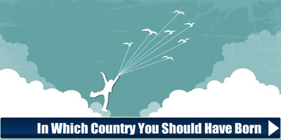 In Which Country You Should Have Born?