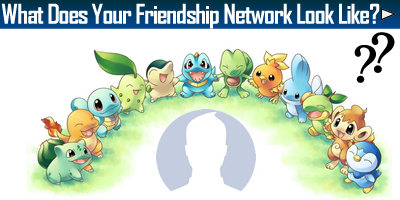 What Does Your Friendship Network Look Like?